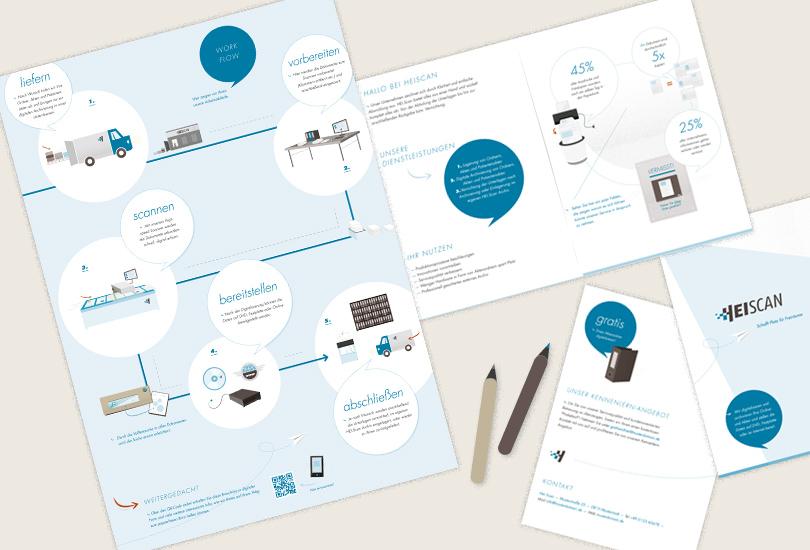 overview of brochure